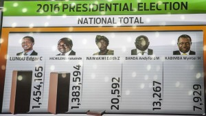 Zambia Election Result